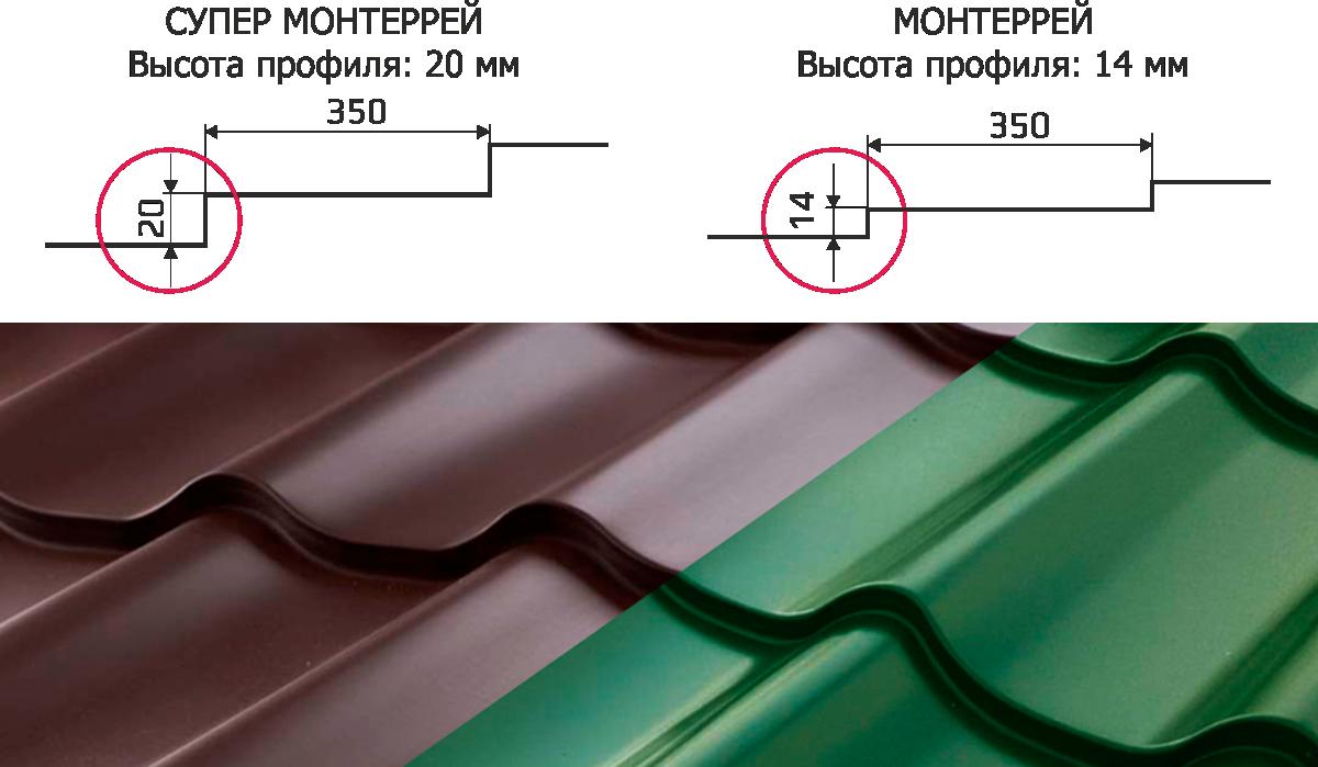 Отличие металлочерепицы Монтеррей от Супер Монтеррей