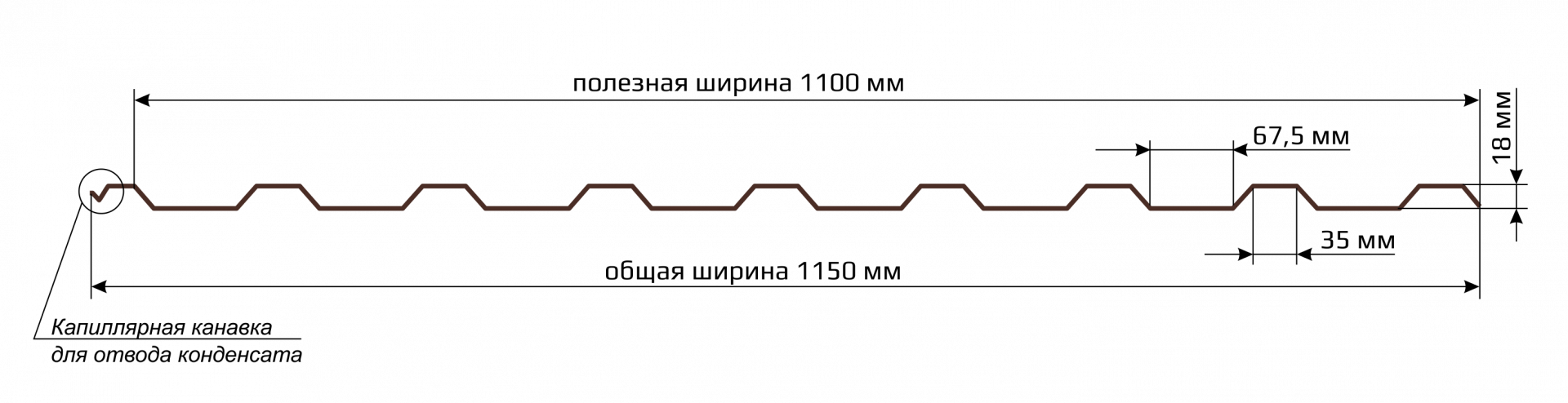 Кровельный профнастил схема - общая, рабочая ширина