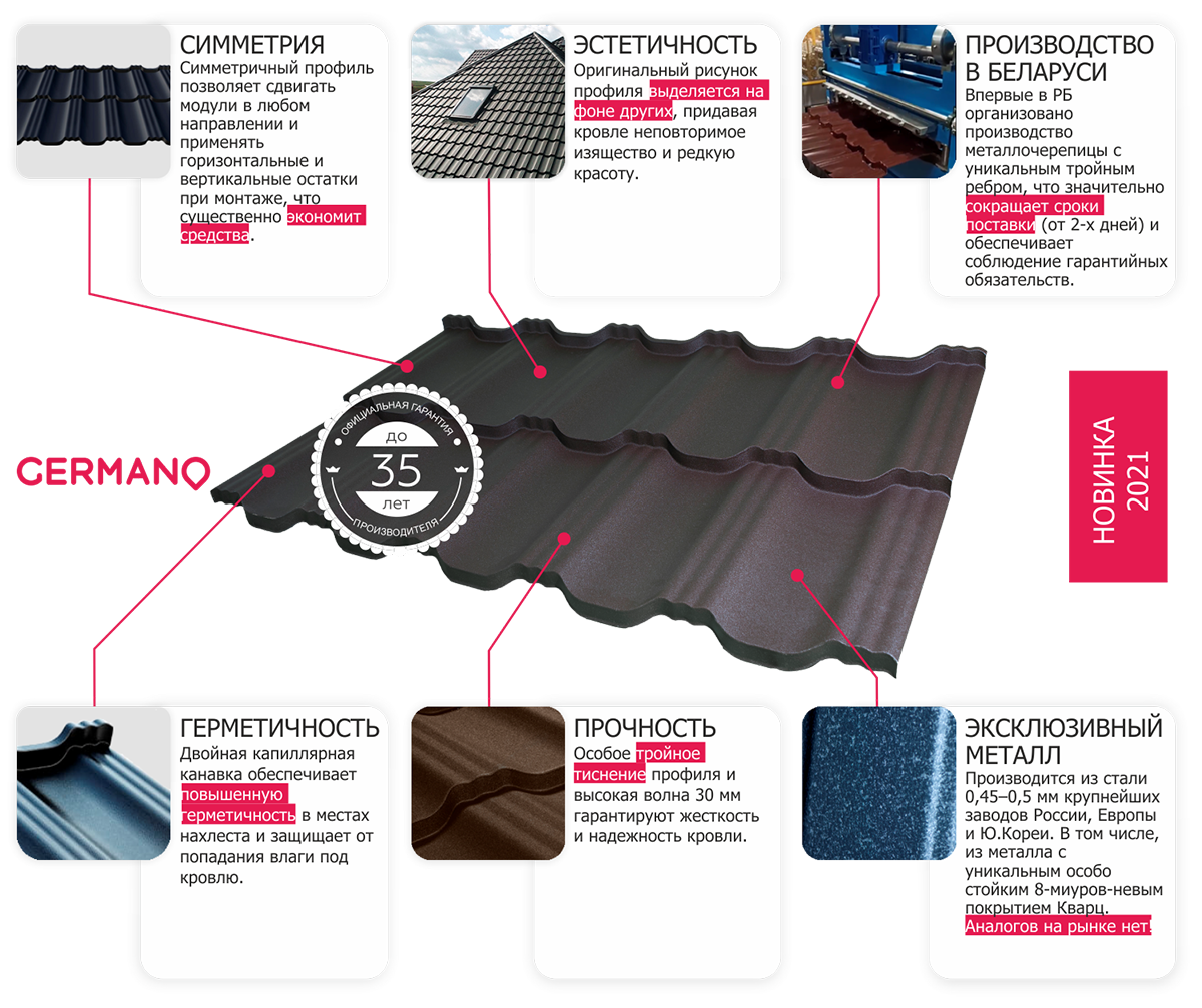 6 причин купить металлочерепицу ГЕРМАНО, Германия производства МКтрейд