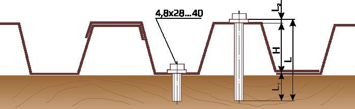 Монтаж и крепление профнастила на крышу